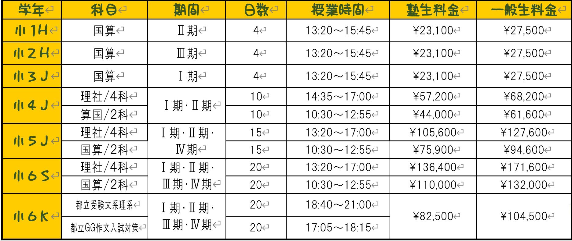 ■小学生S