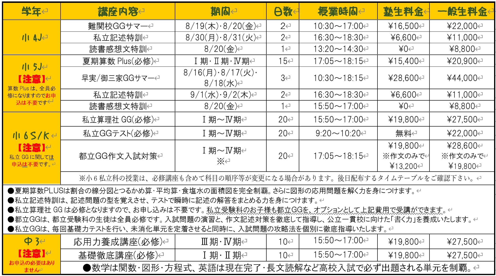 ■オプション講座